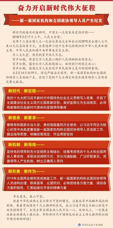 实现中华民族伟大复兴的中国梦.