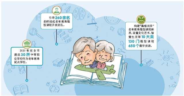 重庆职教服务老年教育为民生赋能