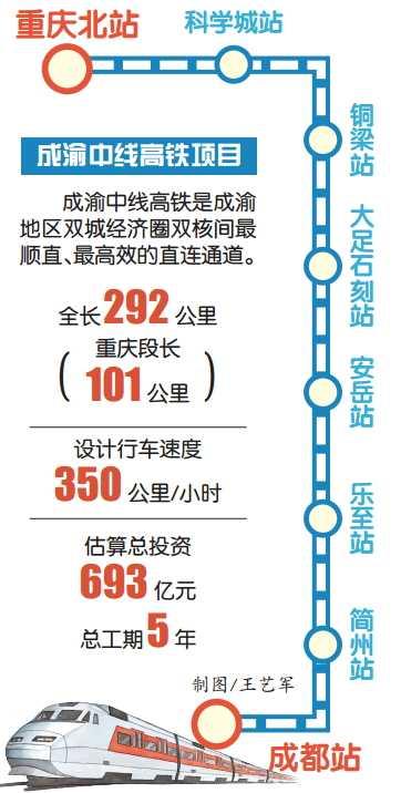 成渝中線高鐵項目可研報告獲批